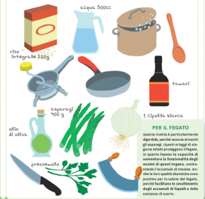 Ricette vegan Maggio 1