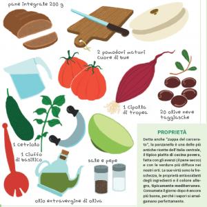 Scuola Vegan menu settembre 1