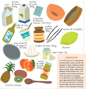 Scuola Vegan menu settembre 3