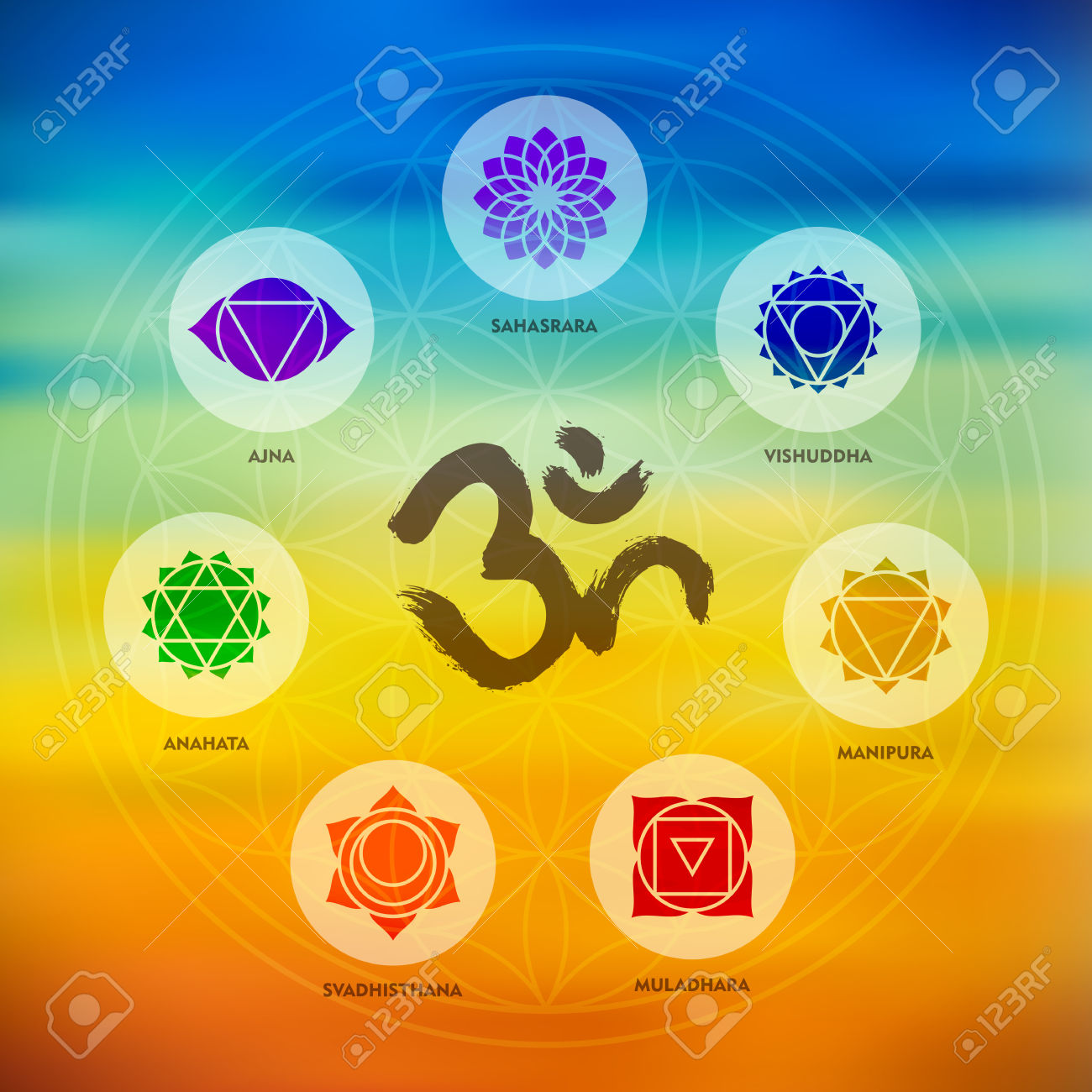 Chakra icons composition with om calligraphy and sacred geometry design on colorful blur background. EPS10 vector.