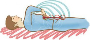 ileopsoas muscolo dell'anima 2